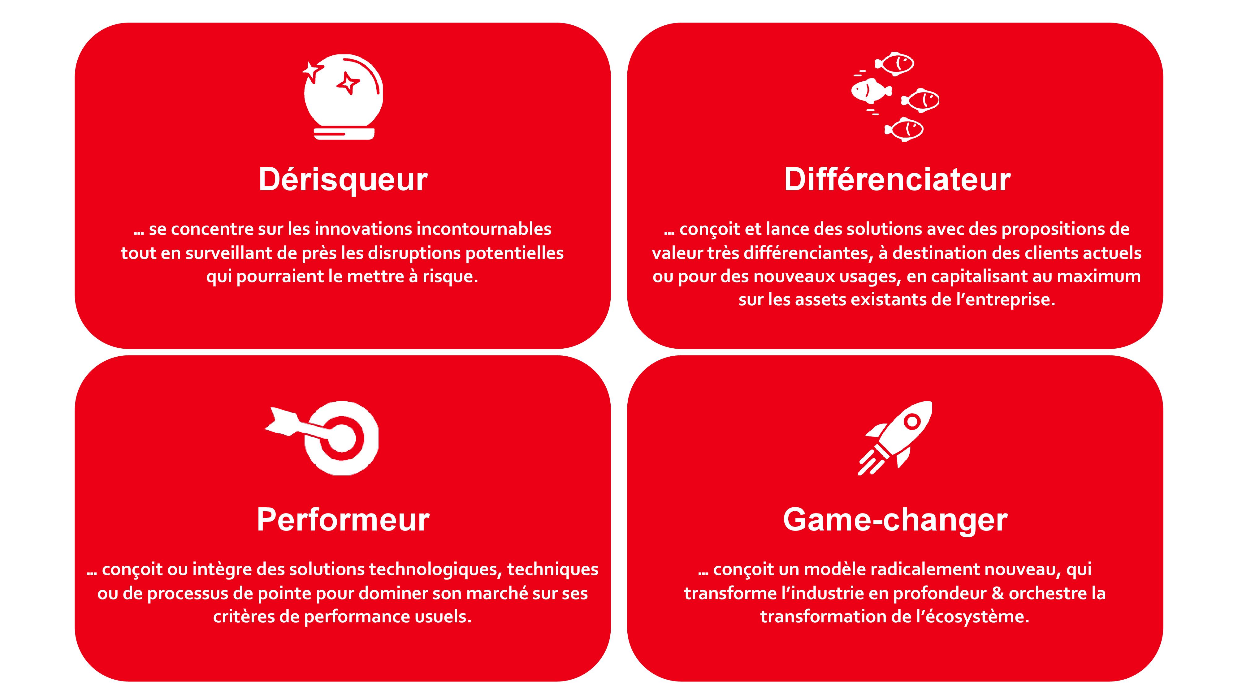 4 modèles, innovation, profils, stim
