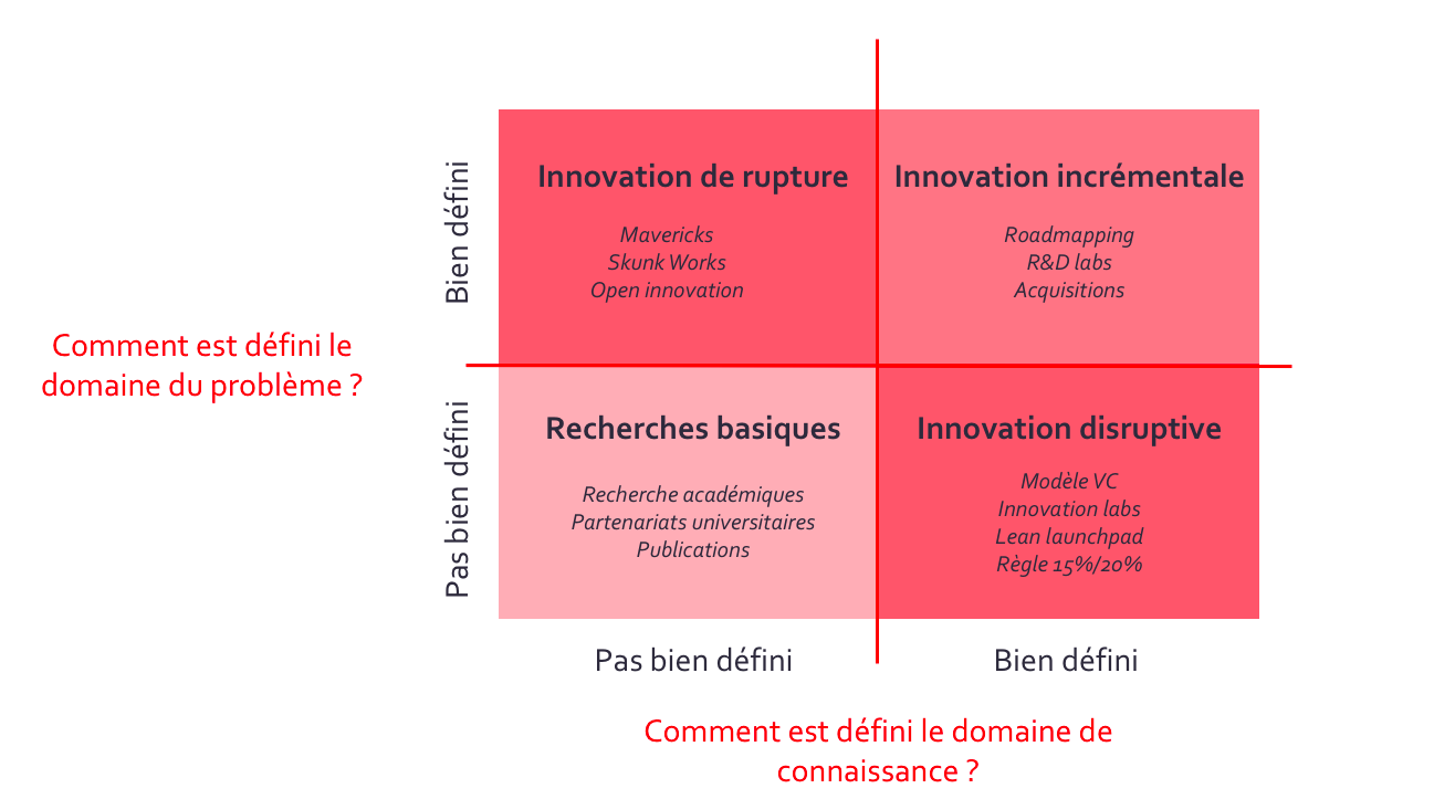 Canevas Satell, innovation, ambition