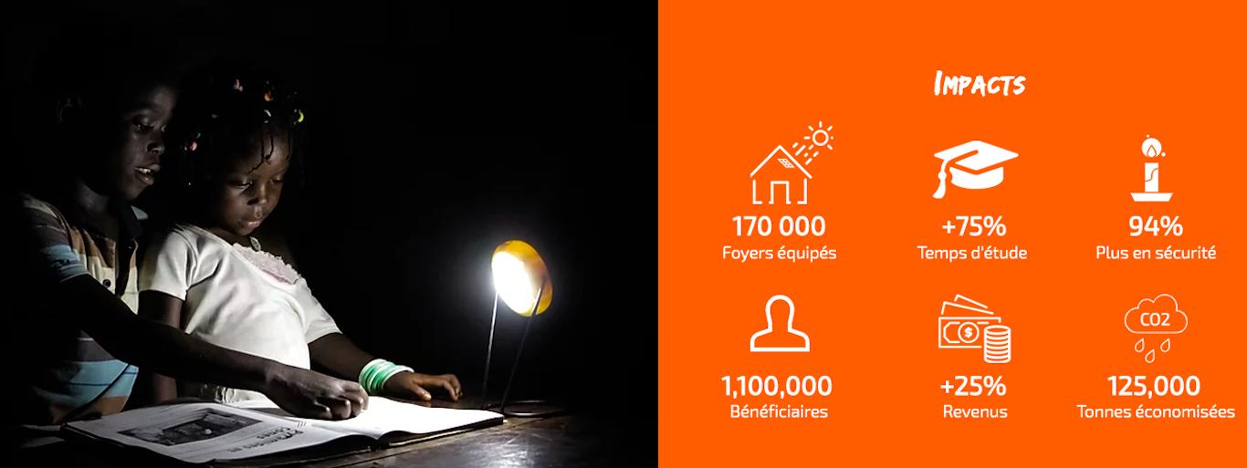 Baobab plus, panneaux solaires, électricité, innovation